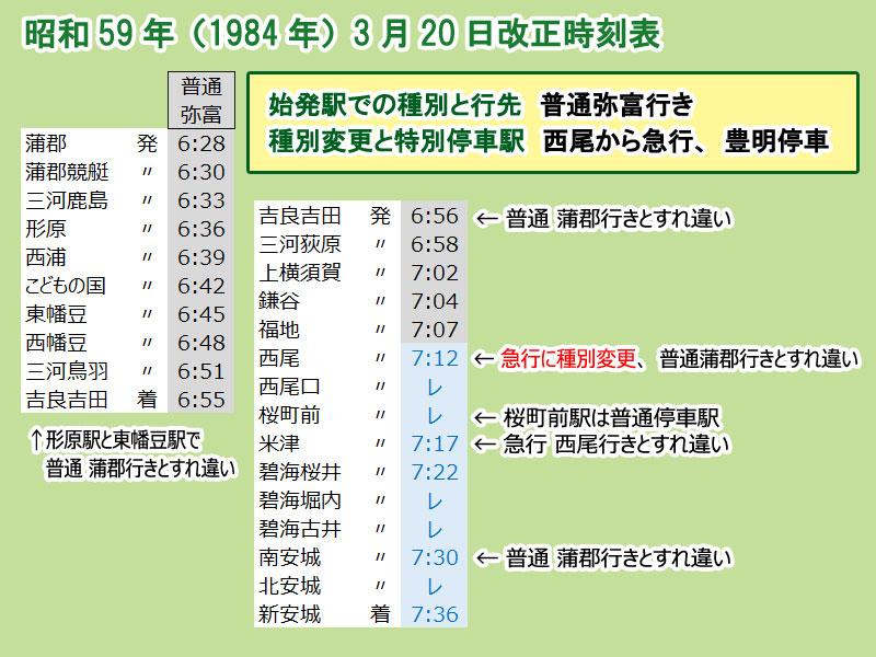 福地駅 時刻表